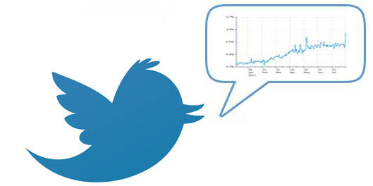 Use Twitter to Increase Website Traffic