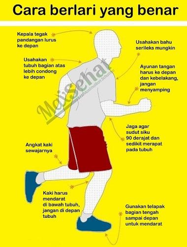 teknik Jogging Sore dan cara berlari yang baik