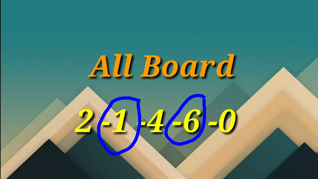 Win Win W-468 lottery abc board winning numbers guessing by Vetrinichayam on 09-07-2018