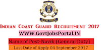 Indian Coast Guard Recruitment 2017– Navik (General Duty)
