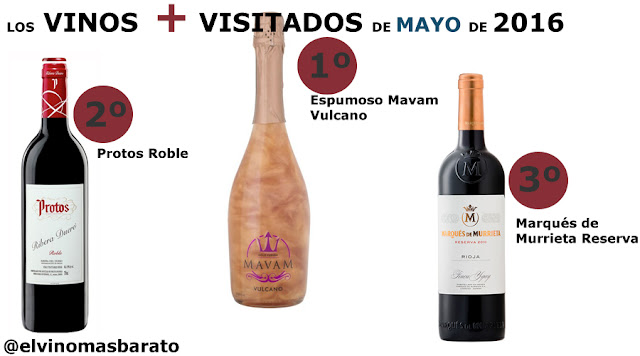 Los vinos más visitados de Mayo 2016 EN BLOG DE VINO EL VINO MAS BARATO