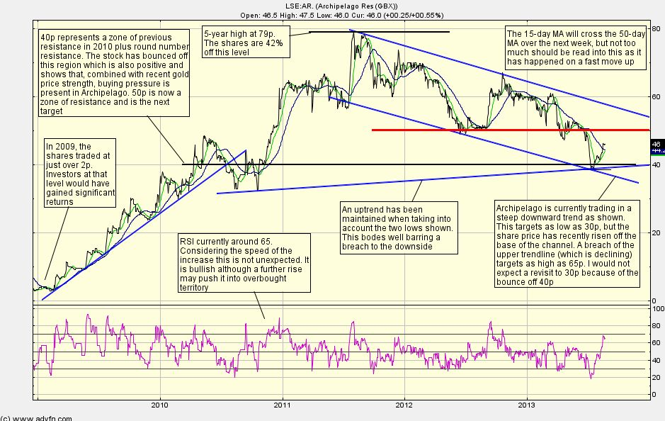 A Lower Risk Gold Producer