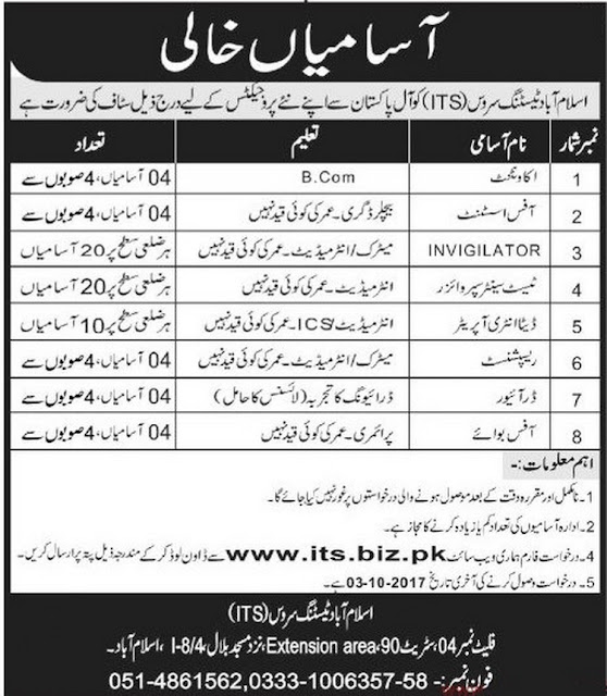 Islamabad Testing Service Jobs ITS 2017