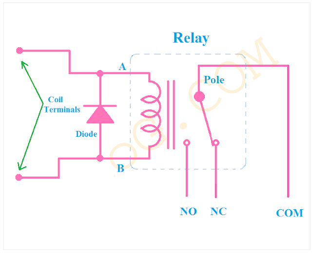 Relay Circuit, Relay Connection, Diode Connection with relay