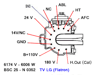 Data Pin Out Flyback 6174 V - 6006 W  BSC 25 - N 0352 TV LG (Flatron/Dll)
