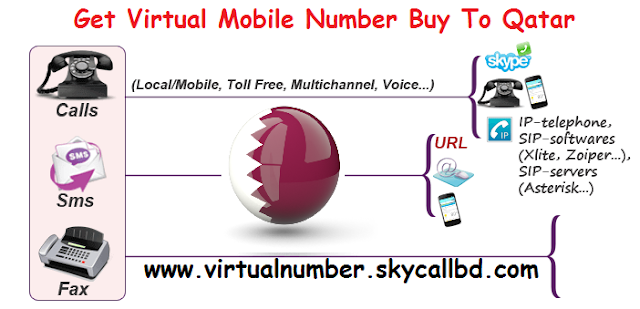 Get Virtual Mobile Number Buy To Qatar