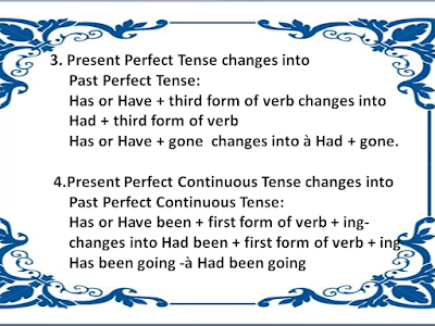 Narration - Change from Direct to Indirect Speech-Methods with ...