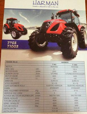 Harman Traktör ve biçerdöver