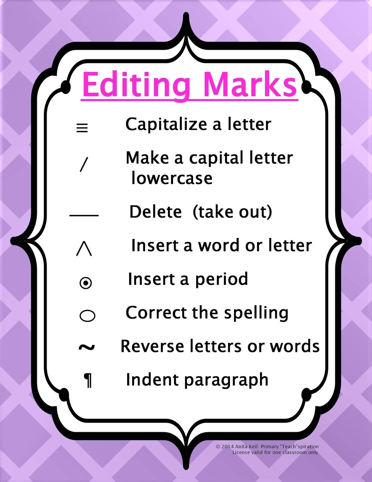 Editing Poster