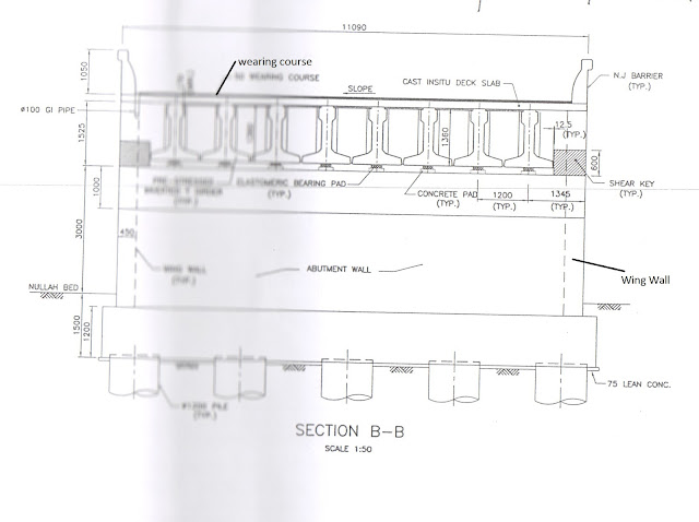 Sectional Elevation of a Bridge Structure Showing Components
