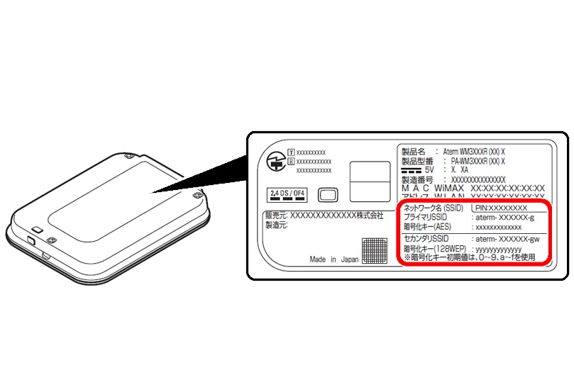 PCMFB: A-027:無線ルーター/モデム/ONU:型番/SSID/暗号化キー等の記載ラベル