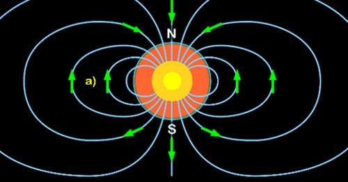 Umpolung Des Erdmagnetfeldes