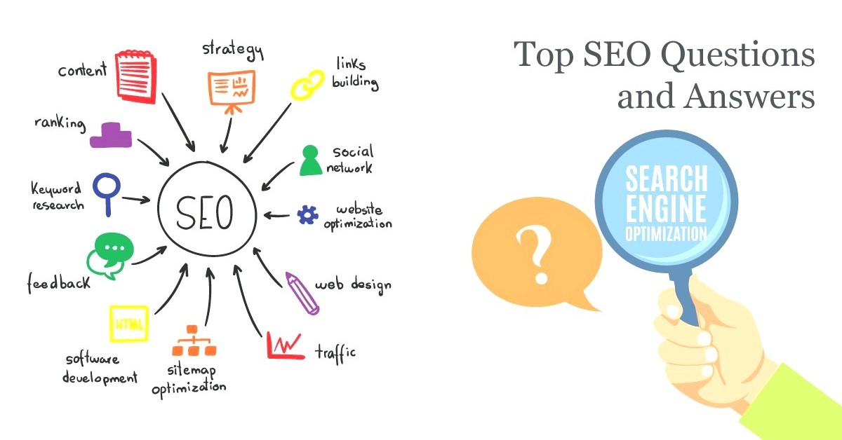 SEO Expert Digital Marketing Consultant Indore SEO Interview Questions - marketing interview questions