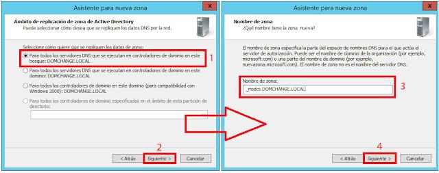 Ámbito de replicación de zona de Active Directory