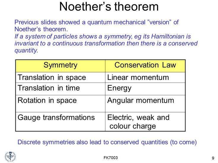 Hla Oo's Blog: Emmy Noether: The Mathematician You Never ...