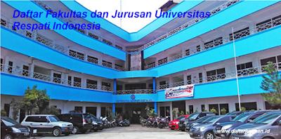 Daftar Fakultas dan Jurusan URINDO Universitas Respati Indonesia