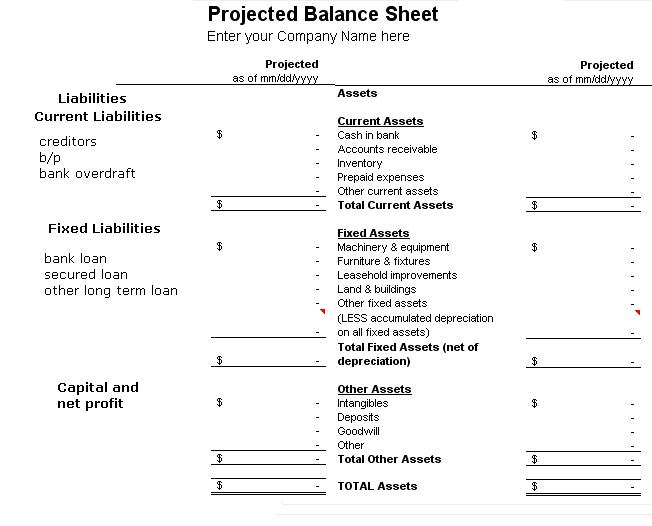 Beautiful Related : How To Audit Balance Sheet  Prepare Balance Sheet