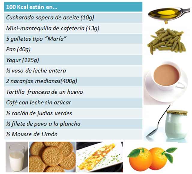 Dieta de mil calorias para emagrecer