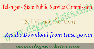 TSPSC TRT results 2018 download, Manabadi TS TRT Result download 2018