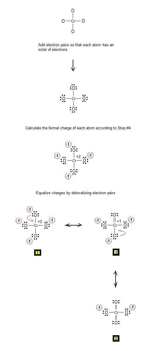 Chromate Anion Chemical Formula : chromate, anion, chemical, formula, Chemistry, Lewis, Electron, Structure, Chromate, Anion, CrO4-2