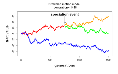 Brownian Motion GIF with R and ImageMagick