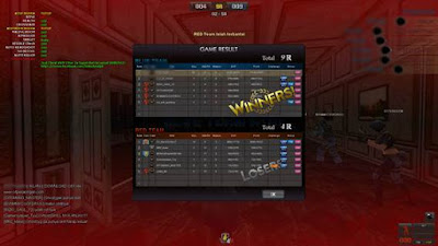 10 November 2017 - Octana 2.0 Point Blank Garena Wallhack, ESP Mode, Auto Headshoot, 1 Hit, Aimbullet, Auto Killer, No Recoil, Full Mode VVIP