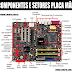 Principais setores e Componentes de uma Placa Mãe Desktop