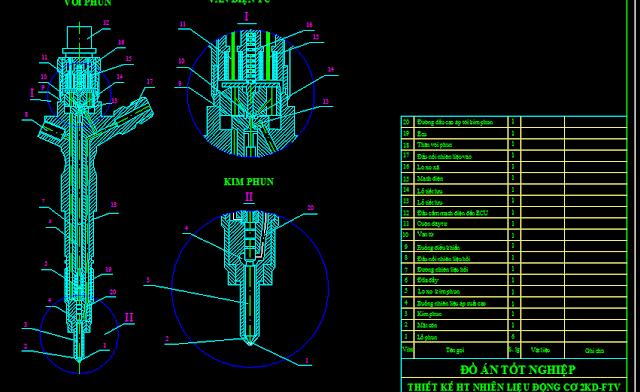 Các dạng kết cấu vòi phun động cơ diesel