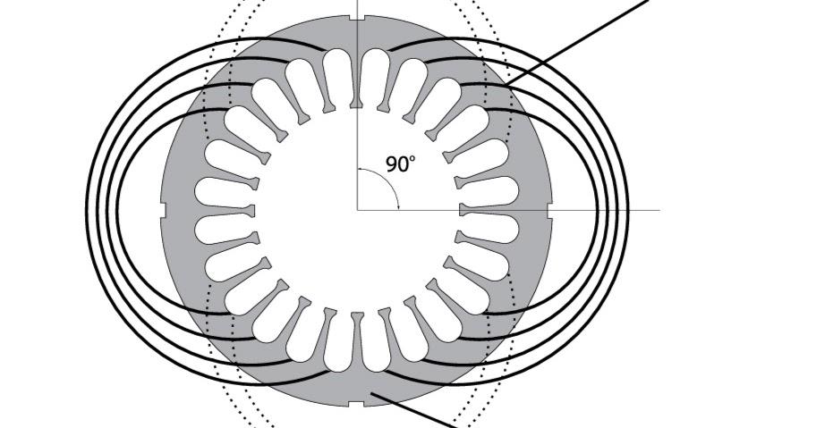 Types of Single Phase Induction Motor, Capacitor start