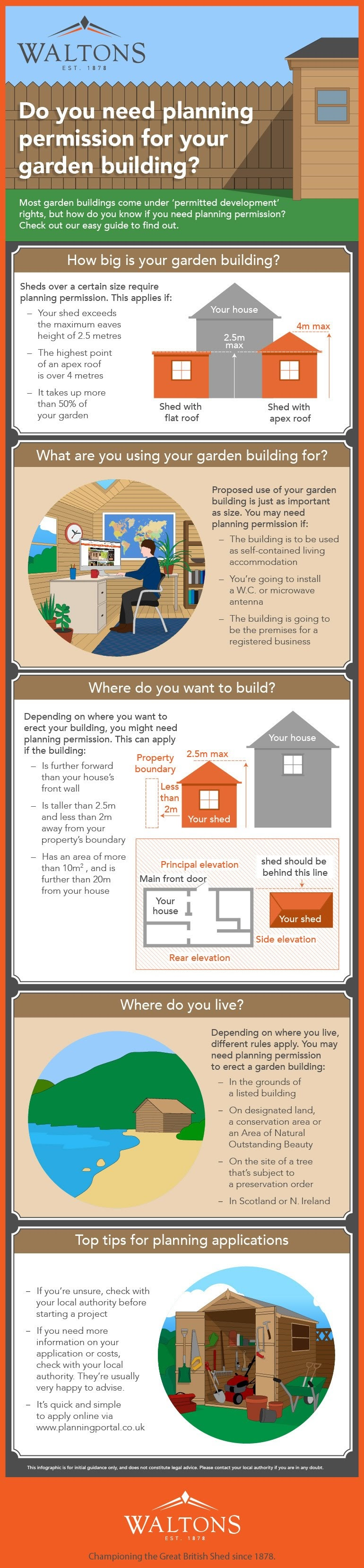 Do You Need Planning Permission For Your Garden? #infographic