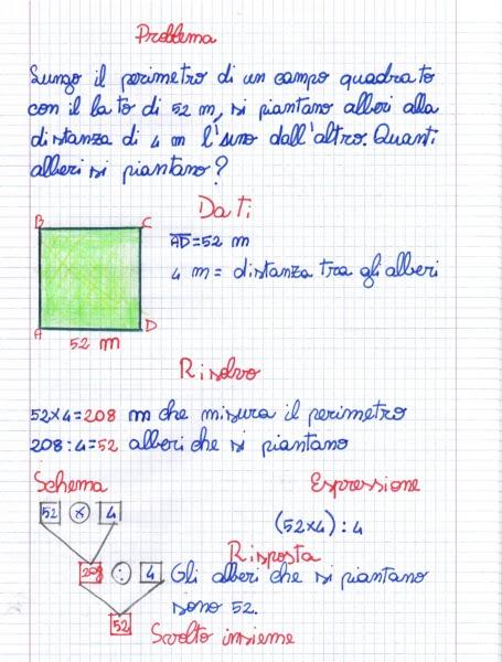 spesso didattica matematica scuola primaria: Problemi sul perimetro  JE94