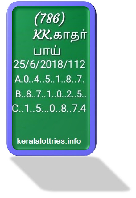 Kerala lottery final guessing Win Win W-466 by KK on 25 June 2018