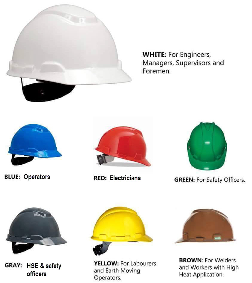 hight resolution of safety helmet codes as international standards suggested colour code for construction