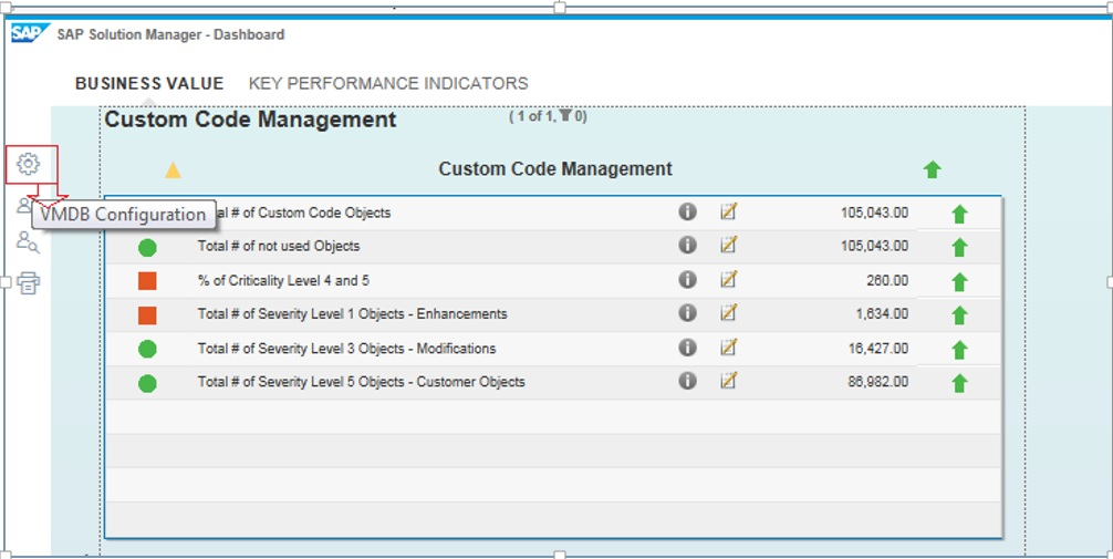 SAP ABAP Central: CCLM(Custom Code Life Cycle Management