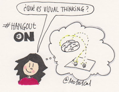 visual thinking pensamiento visual