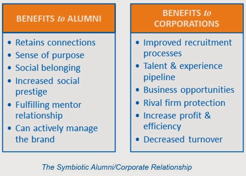 alumni as brand ambassadors
