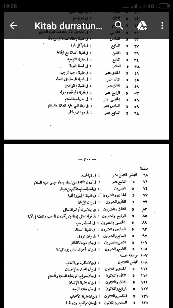 Terjemahan Kitab Durratun Nasihin Pdf