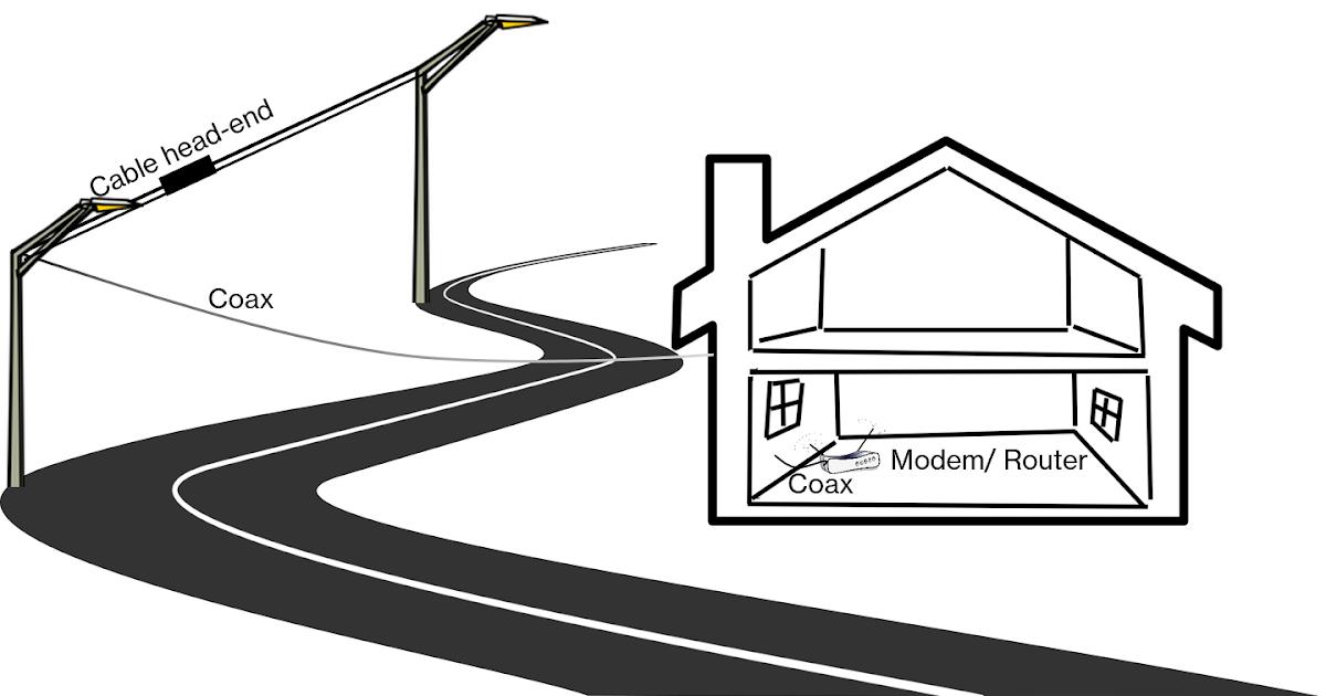 Spotlight in Fog: Last Mile Considerations: Cable, Fiber
