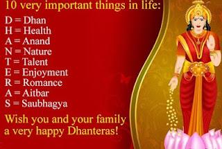 Happy Dhanteras 2018 Gif
