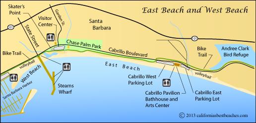 Sobre a praia West Beach em Santa Bárbara