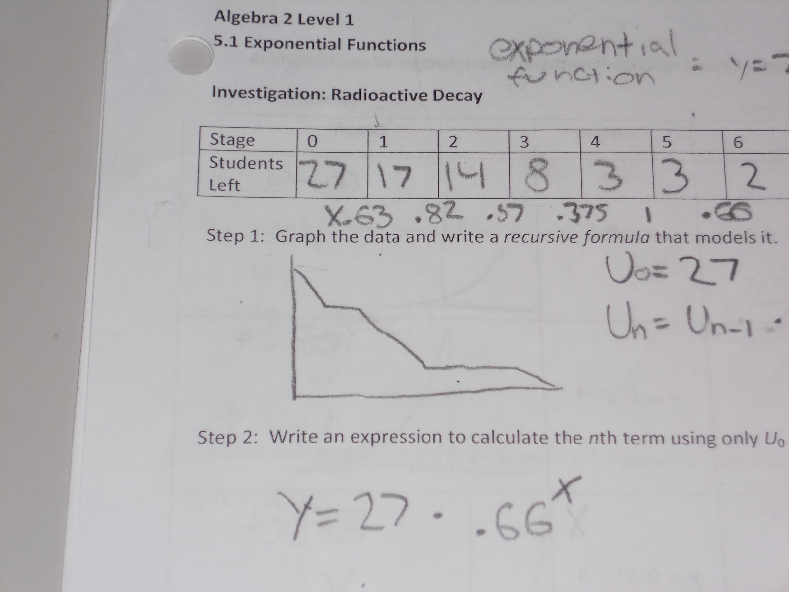 Pogact S White 1 Algebra 2 Level 1 Blog 5 1 Exponential Functions