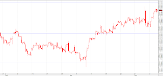 support resistance chart 6