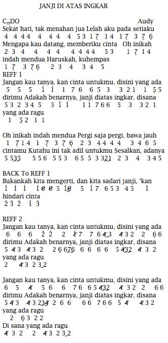 Pianika Lagu Janji Di Atas Ingkar dari Audy