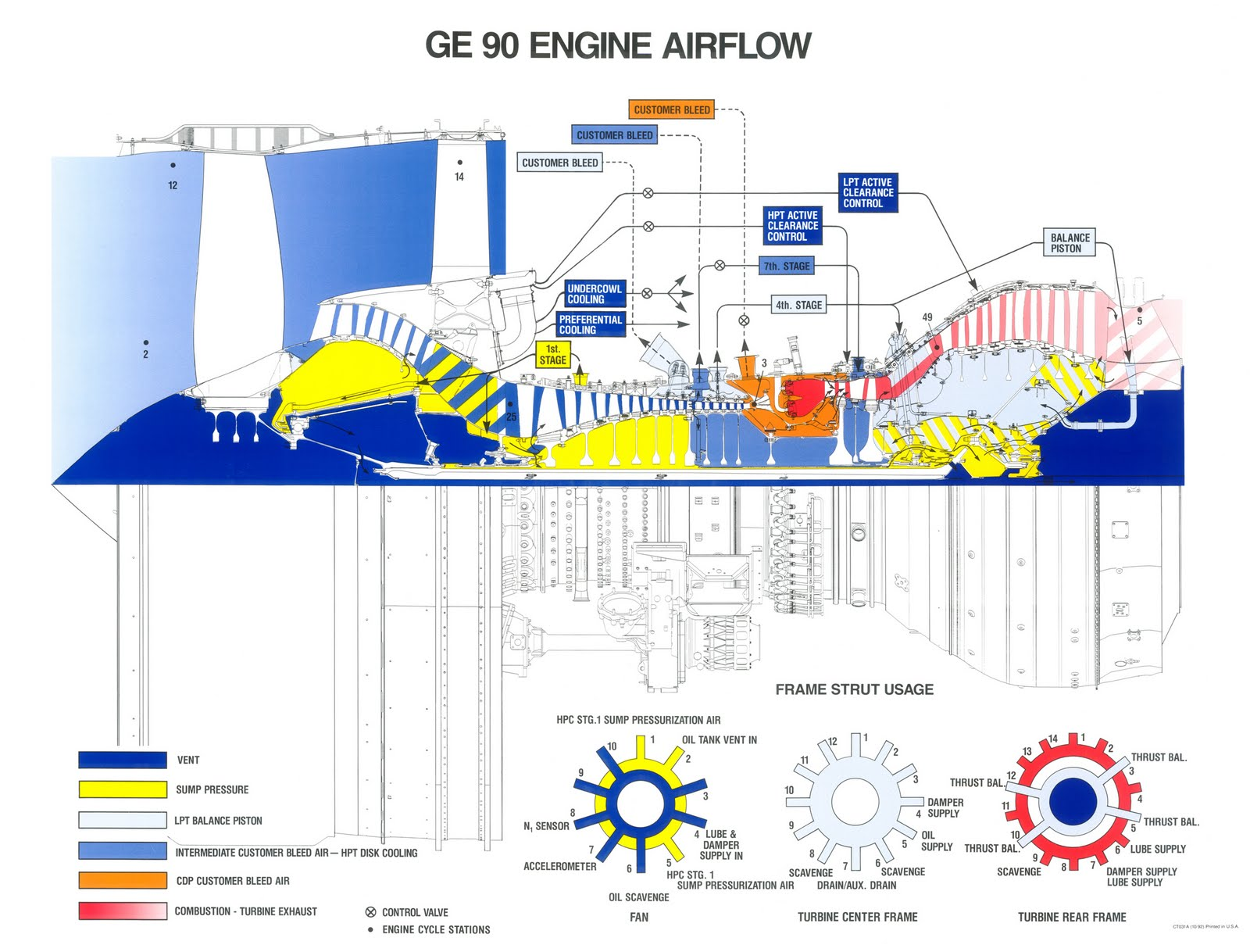 ge90 engine diagram twa flight 800 - revisited - page 5 - pelican parts forums engine diagram for 2006 chevy colorado 4 cylinder engine