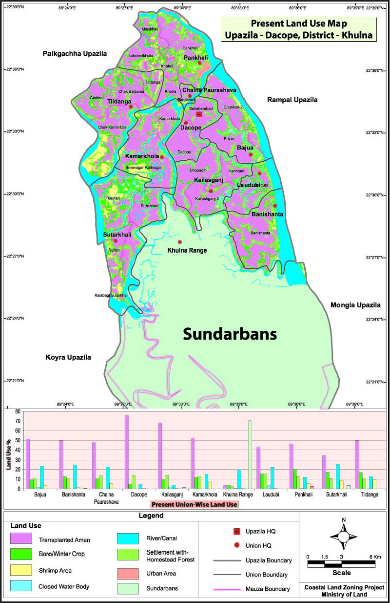 Dacope Upazila Mouza Map Khulna District Bangladesh