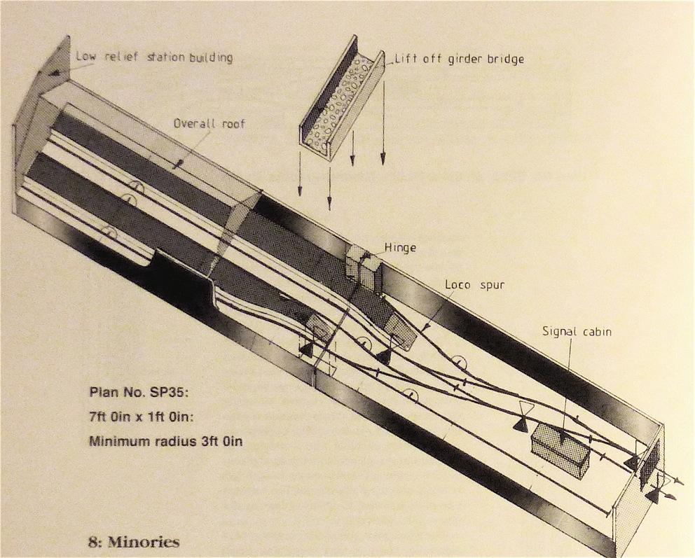 Minories (model railway)