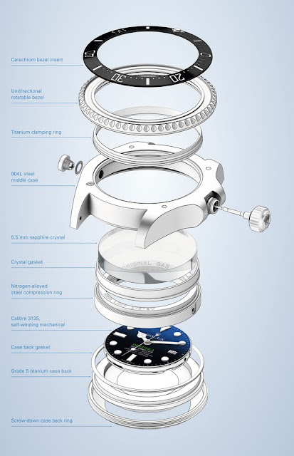 Diagram of Rolex Deepsea's Ringlock System (source: Rolex)