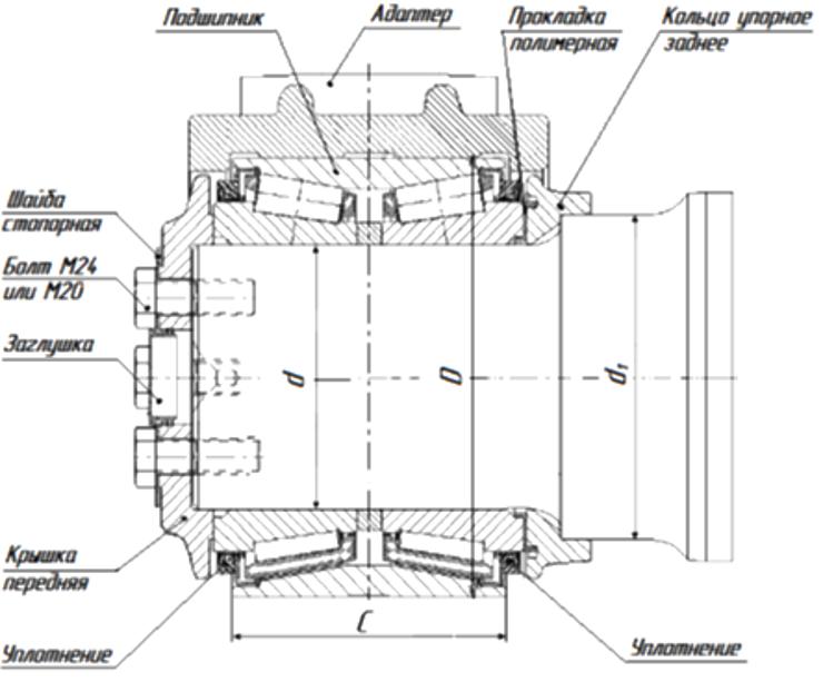 букса кассетного типа фото температура актуальные цены