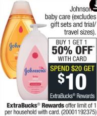 Johnson's baby care cvs deal