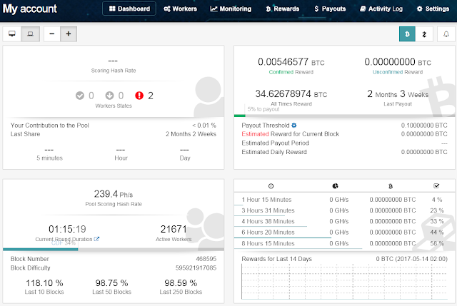 6600k Hash Rate For Bitcoin Mining Best Cloud Bitcoin Mining